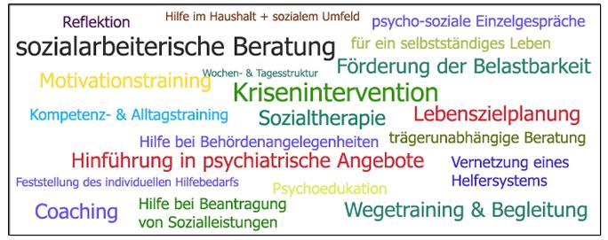 Übersicht über soziotherapeutische Leistungen...
